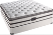 Simmons Glover Park Firm Pillowtop Queen Mattress